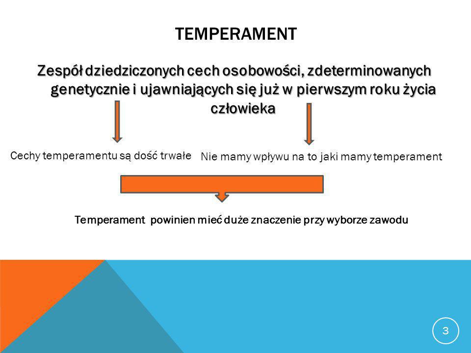 TEMPERAMENT Zespół dziedziczonych cech osobowości, zdeterminowanych genetycznie i ujawniających się już w pierwszym roku życia człowieka Cechy tempera