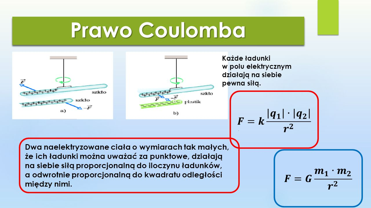 Prawo Coulomba Każde ładunki w polu elektrycznym działają na siebie pewna siłą. Dwa naelektryzowane ciała o wymiarach tak małych, że ich ładunki można