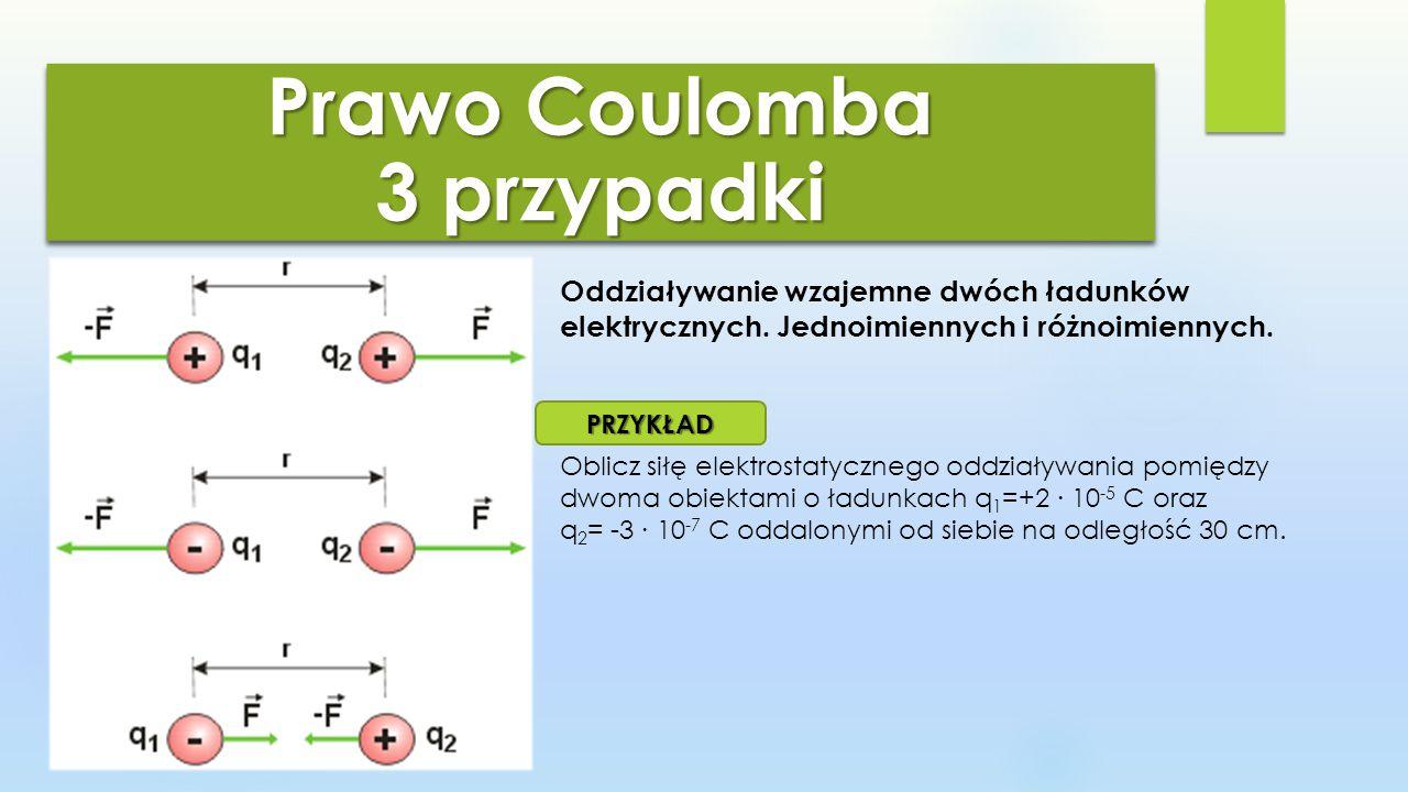 Pole elektryczne.Prawo Coulomba. Przenikalność elektryczna środowisk.