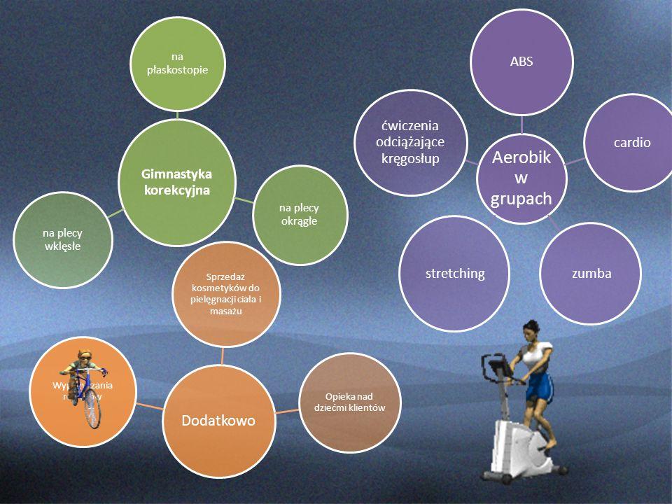 Dodatkowo Wypożyczania rowerów Sprzedaż kosmetyków do pielęgnacji ciała i masażu Opieka nad dziećmi klientów Gimnastyka korekcyjna na płaskostopie na plecy okrągłe na plecy wklęsłe Aerobik w grupach ABS cardio zumba stretching ćwiczenia odciążające kręgosłup