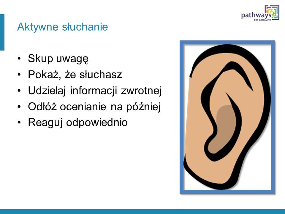 Aktywne słuchanie Skup uwagę Pokaż, że słuchasz Udzielaj informacji zwrotnej Odłóż ocenianie na później Reaguj odpowiednio