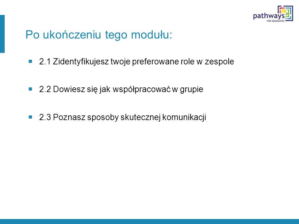 Po ukończeniu tego modułu:  2.1 Zidentyfikujesz twoje preferowane role w zespole  2.2 Dowiesz się jak współpracować w grupie  2.3 Poznasz sposoby s