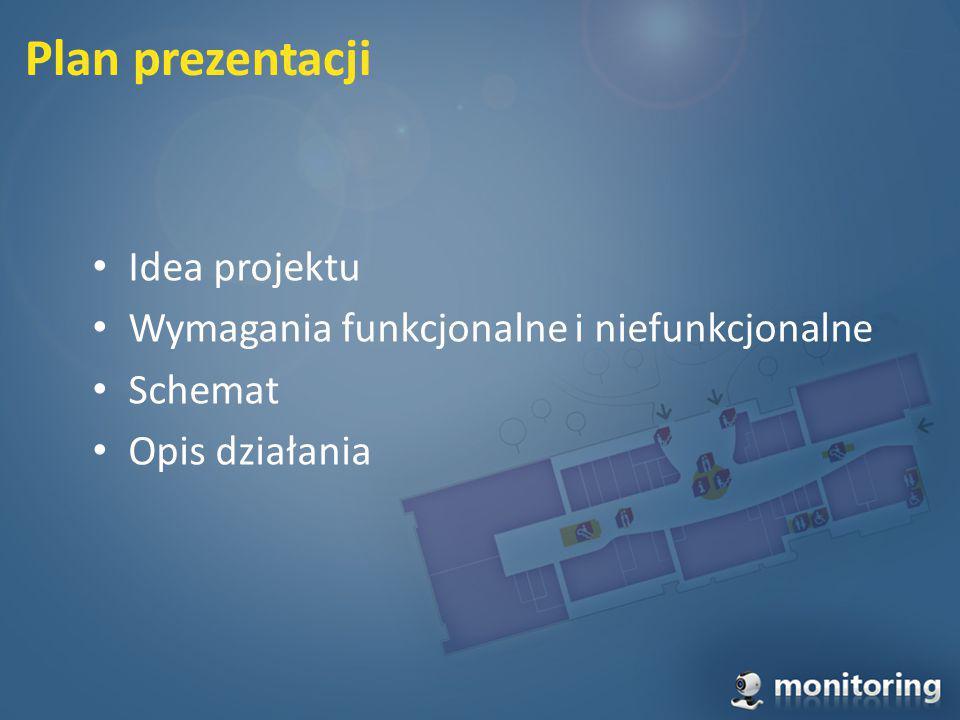 Plan prezentacji Idea projektu Wymagania funkcjonalne i niefunkcjonalne Schemat Opis działania