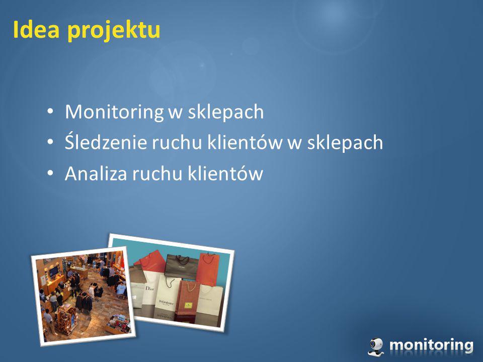 Idea projektu Monitoring w sklepach Śledzenie ruchu klientów w sklepach Analiza ruchu klientów