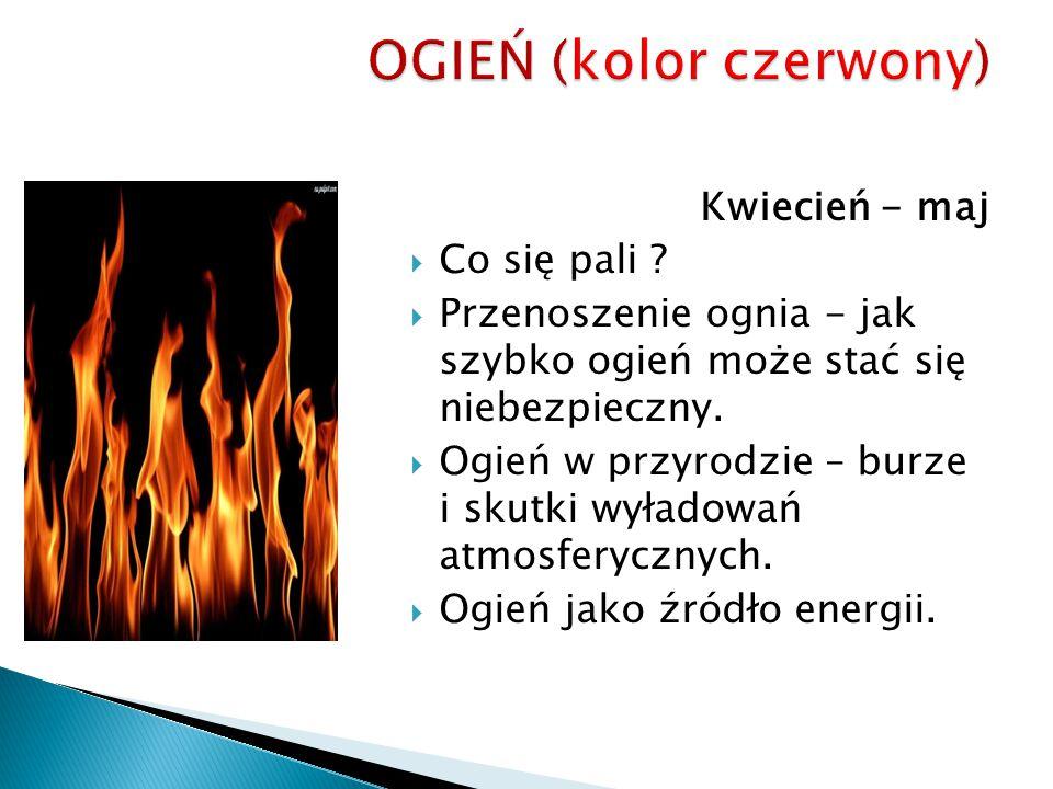 Kwiecień - maj  Co się pali ?  Przenoszenie ognia - jak szybko ogień może stać się niebezpieczny.  Ogień w przyrodzie – burze i skutki wyładowań at