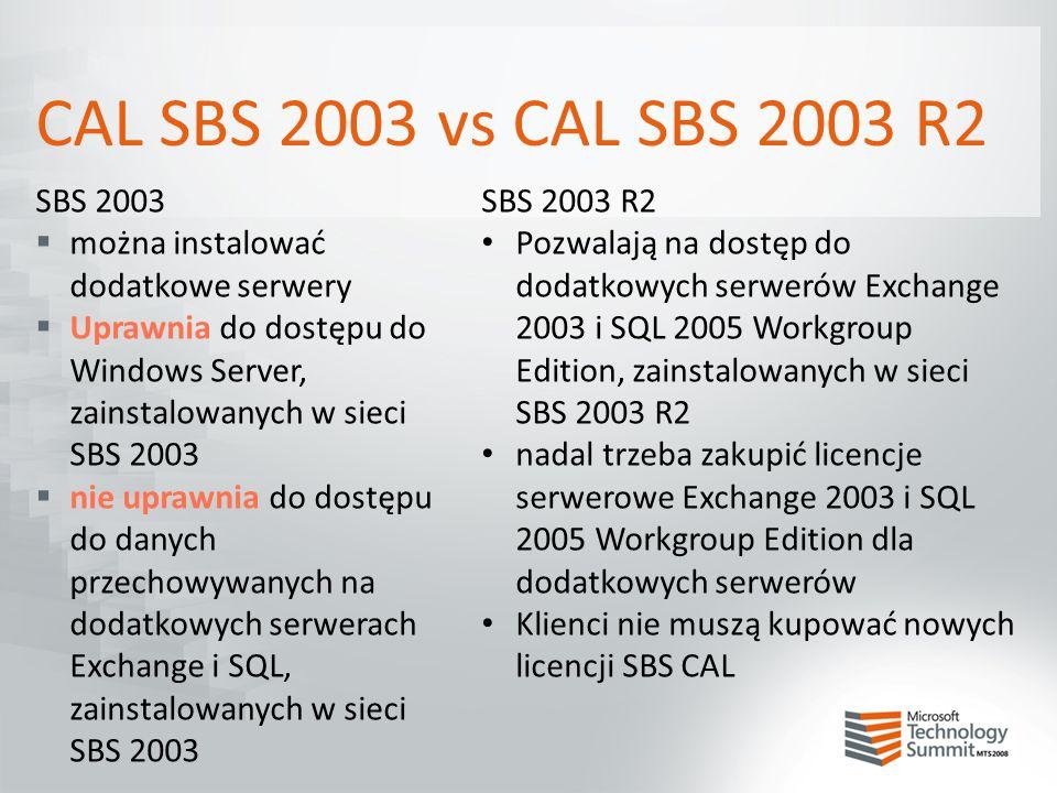 CAL SBS 2003 vs CAL SBS 2003 R2 SBS 2003  można instalować dodatkowe serwery  Uprawnia do dostępu do Windows Server, zainstalowanych w sieci SBS 200