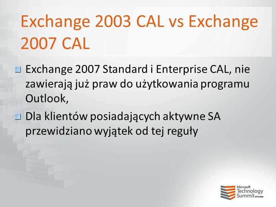Exchange 2003 CAL vs Exchange 2007 CAL Exchange 2007 Standard i Enterprise CAL, nie zawierają już praw do użytkowania programu Outlook, Dla klientów p