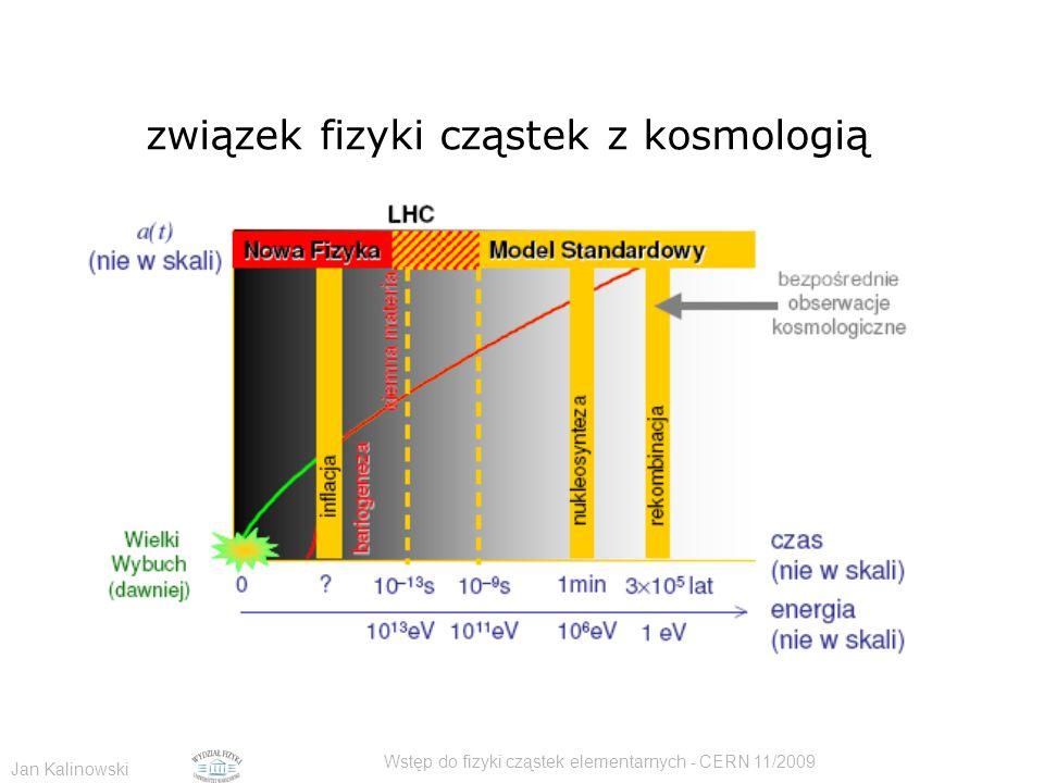 Jan Kalinowski Wstęp do fizyki cząstek elementarnych - CERN 11/2009 związek fizyki cząstek z kosmologią