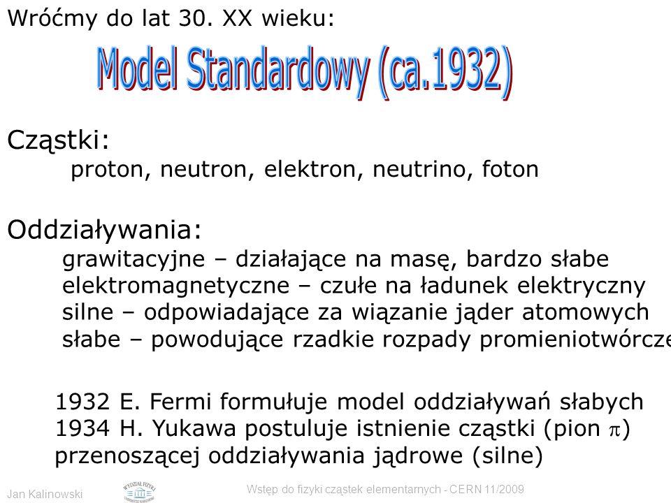 Jan Kalinowski Wstęp do fizyki cząstek elementarnych - CERN 11/2009 Wróćmy do lat 30. XX wieku: Cząstki: proton, neutron, elektron, neutrino, foton Od