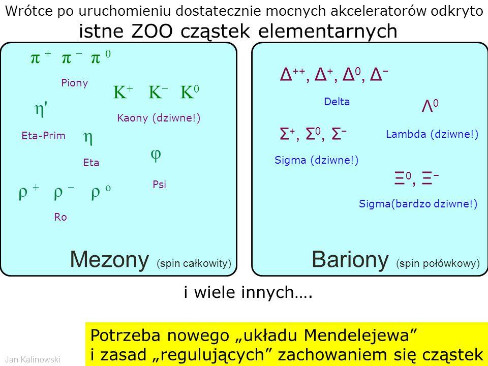 """Jan Kalinowski Wstęp do fizyki cząstek elementarnych - CERN 11/2009 Mezony (spin całkowity) π + π − π 0 Piony K+K+ K−K− K0K0 Kaony (dziwne!) η Eta η Eta-Prim ρ + ρ − ρ o RoRo φ PsiPsi Bariony (spin połówkowy) Δ ++, Δ +, Δ 0, Δ − Delta Λ 0 Lambda (dziwne!) Σ +, Σ 0, Σ − Sigma (dziwne!) Ξ 0, Ξ − Sigma(bardzo dziwne!) Wrótce po uruchomieniu dostatecznie mocnych akceleratorów odkryto istne ZOO cząstek elementarnych Potrzeba nowego """"układu Mendelejewa i zasad """"regulujących zachowaniem się cząstek i wiele innych…."""