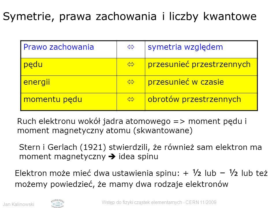 Jan Kalinowski Wstęp do fizyki cząstek elementarnych - CERN 11/2009 Symetrie, prawa zachowania i liczby kwantowe Prawo zachowania  symetria względem pędu  przesunieć przestrzennych energii  przesunieć w czasie momentu pędu  obrotów przestrzennych Ruch elektronu wokół jadra atomowego => moment pędu i moment magnetyczny atomu (skwantowane) Stern i Gerlach (1921) stwierdzili, że również sam elektron ma moment magnetyczny  idea spinu Elektron może mieć dwa ustawienia spinu: + ½ lub – ½ lub też możemy powiedzieć, że mamy dwa rodzaje elektronów