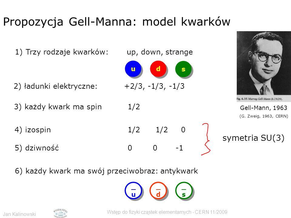 Jan Kalinowski Wstęp do fizyki cząstek elementarnych - CERN 11/2009 1963 1)Trzy rodzaje kwarków: up, down, strange 2) ładunki elektryczne: +2/3, -1/3,