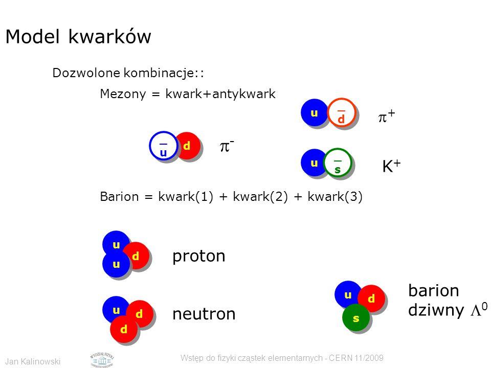 Jan Kalinowski Wstęp do fizyki cząstek elementarnych - CERN 11/2009 Dozwolone kombinacje:: Mezony = kwark+antykwark Barion = kwark(1) + kwark(2) + kwark(3) u u d d s s Model kwarków u u _d_d _d_d u u _s_s _s_s ++ K+K+ u u d d u u u u d d d d proton neutron barion dziwny  0 d d _u_u _u_u --