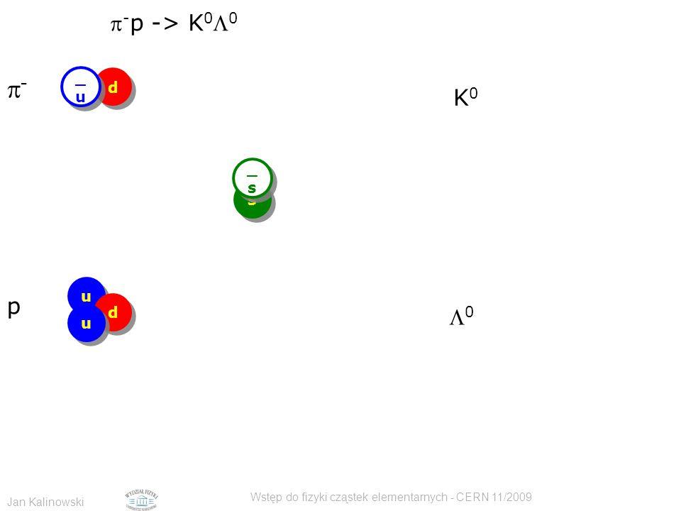 Jan Kalinowski Wstęp do fizyki cząstek elementarnych - CERN 11/2009 d d s s _u_u _u_u _s_s _s_s -- u u d d u u p 00 K0K0  - p -> K 0  0