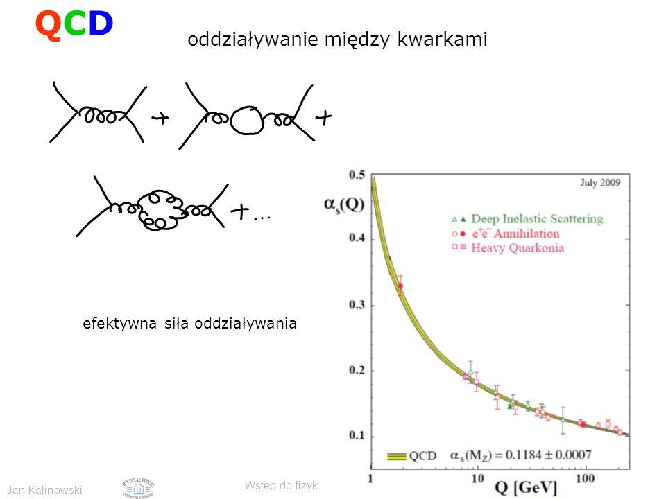 Jan Kalinowski Wstęp do fizyki cząstek elementarnych - CERN 11/2009 oddziaływanie między kwarkami efektywna siła oddziaływania QCDQCD