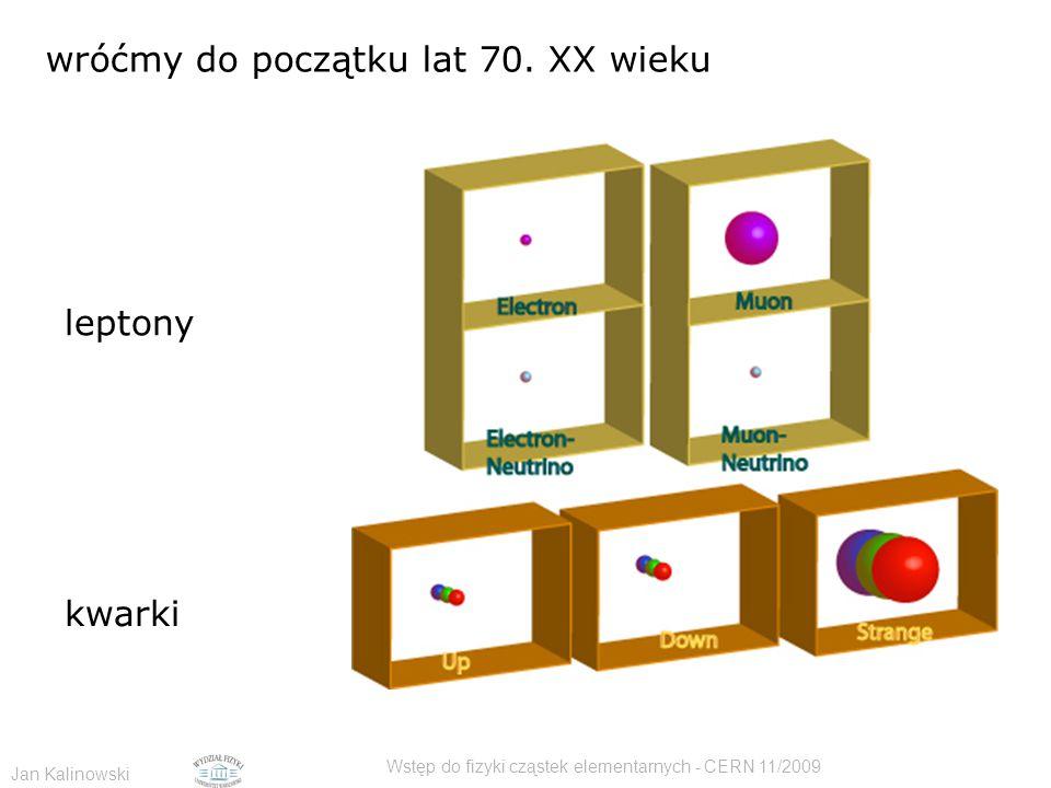 Jan Kalinowski Wstęp do fizyki cząstek elementarnych - CERN 11/2009 wróćmy do początku lat 70.