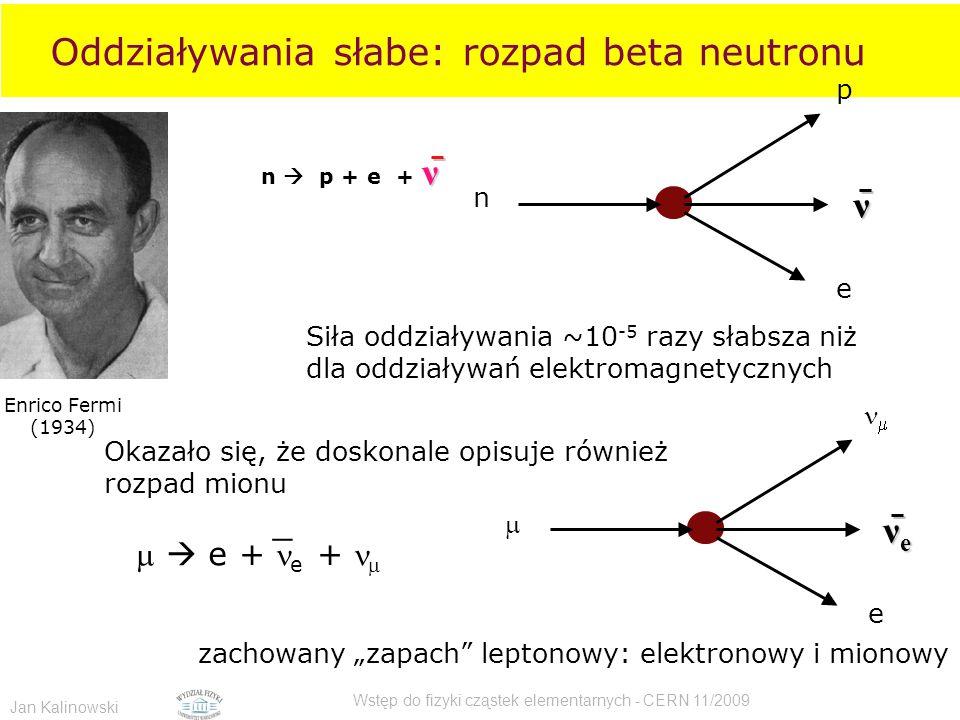 Jan Kalinowski Wstęp do fizyki cząstek elementarnych - CERN 11/2009 Enrico Fermi (1934) Oddziaływania słabe: rozpad beta neutronu ν n  p + e + ν p n