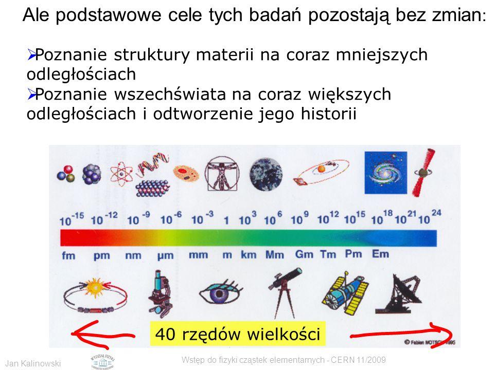 Jan Kalinowski Wstęp do fizyki cząstek elementarnych - CERN 11/2009 Ale podstawowe cele tych badań pozostają bez zmian :  Poznanie struktury materii na coraz mniejszych odległościach  Poznanie wszechświata na coraz większych odległościach i odtworzenie jego historii 40 rzędów wielkości