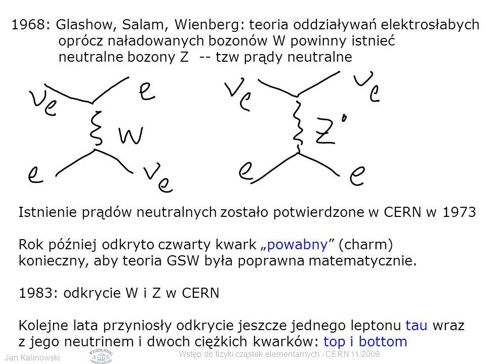 Jan Kalinowski Wstęp do fizyki cząstek elementarnych - CERN 11/2009 1968: Glashow, Salam, Wienberg: teoria oddziaływań elektrosłabych oprócz naładowan