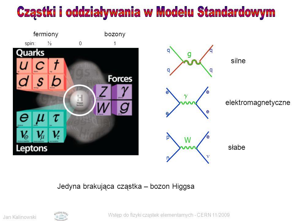 Jan Kalinowski Wstęp do fizyki cząstek elementarnych - CERN 11/2009 q g q q q W p n e e  e e e elektromagnetyczne silne słabe fermiony bozony spin: ½ 0 1 Jedyna brakująca cząstka – bozon Higgsa