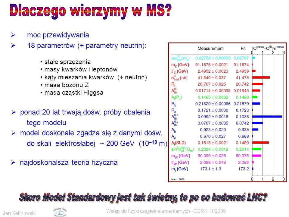 Jan Kalinowski Wstęp do fizyki cząstek elementarnych - CERN 11/2009  moc przewidywania  18 parametrów (+ parametry neutrin): stałe sprzężenia masy kwarków i leptonów kąty mieszania kwarków (+ neutrin) masa bozonu Z masa cząstki Higgsa  ponad 20 lat trwają dośw.