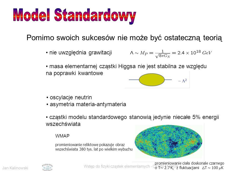 Jan Kalinowski Wstęp do fizyki cząstek elementarnych - CERN 11/2009 Pomimo swoich sukcesów nie może być ostateczną teorią nie uwzględnia grawitacji masa elementarnej cząstki Higgsa nie jest stabilna ze względu na poprawki kwantowe cząstki modelu standardowego stanowią jedynie niecałe 5% energii wszechświata promieniowanie reliktowe pokazuje obraz wszechświata 380 tys.