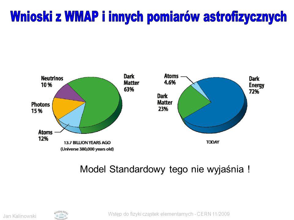 Jan Kalinowski Wstęp do fizyki cząstek elementarnych - CERN 11/2009 Model Standardowy tego nie wyjaśnia !