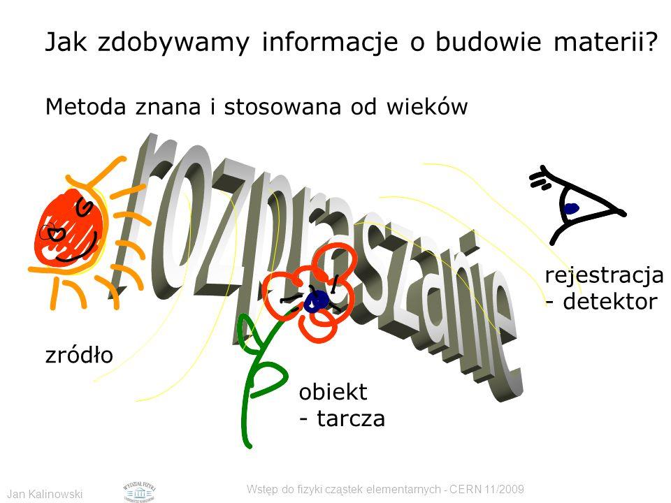 Jan Kalinowski Wstęp do fizyki cząstek elementarnych - CERN 11/2009 Jak zdobywamy informacje o budowie materii? Metoda znana i stosowana od wieków zró
