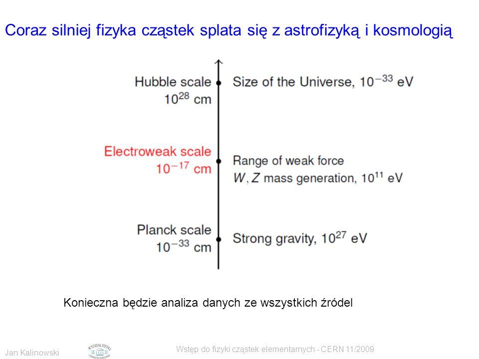 Jan Kalinowski Wstęp do fizyki cząstek elementarnych - CERN 11/2009 Coraz silniej fizyka cząstek splata się z astrofizyką i kosmologią Konieczna będzie analiza danych ze wszystkich źródel