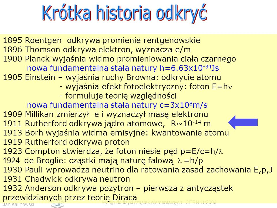 Jan Kalinowski Wstęp do fizyki cząstek elementarnych - CERN 11/2009 1895 Roentgen odkrywa promienie rentgenowskie 1896 Thomson odkrywa elektron, wyznacza e/m 1900 Planck wyjaśnia widmo promieniowania ciała czarnego nowa fundamentalna stała natury h=6.63x10 -34 Js 1905 Einstein – wyjaśnia ruchy Browna: odkrycie atomu - wyjaśnia efekt fotoelektryczny: foton E=h - formułuje teorię względności nowa fundamentalna stała natury c=3x10 8 m/s 1909 Millikan zmierzył e i wyznaczył masę elektronu 1911 Rutherford odkrywa jądro atomowe, R~10 -14 m 1913 Borh wyjaśnia widma emisyjne: kwantowanie atomu 1919 Rutherford odkrywa proton 1923 Compton stwierdza, że foton niesie pęd p=E/c=h/ 1924 de Broglie: cząstki mają naturę falową =h/p 1930 Pauli wprowadza neutrino dla ratowania zasad zachowania E,p,J 1931 Chadwick odkrywa neutron 1932 Anderson odkrywa pozytron – pierwsza z antycząstek przewidzianych przez teorię Diraca