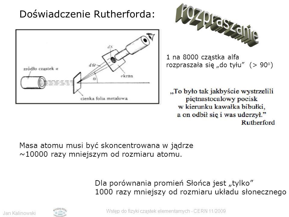 """Jan Kalinowski Wstęp do fizyki cząstek elementarnych - CERN 11/2009 1 na 8000 cząstka alfa rozpraszała się """"do tyłu (> 90 o ) Masa atomu musi być skoncentrowana w jądrze ~10000 razy mniejszym od rozmiaru atomu."""