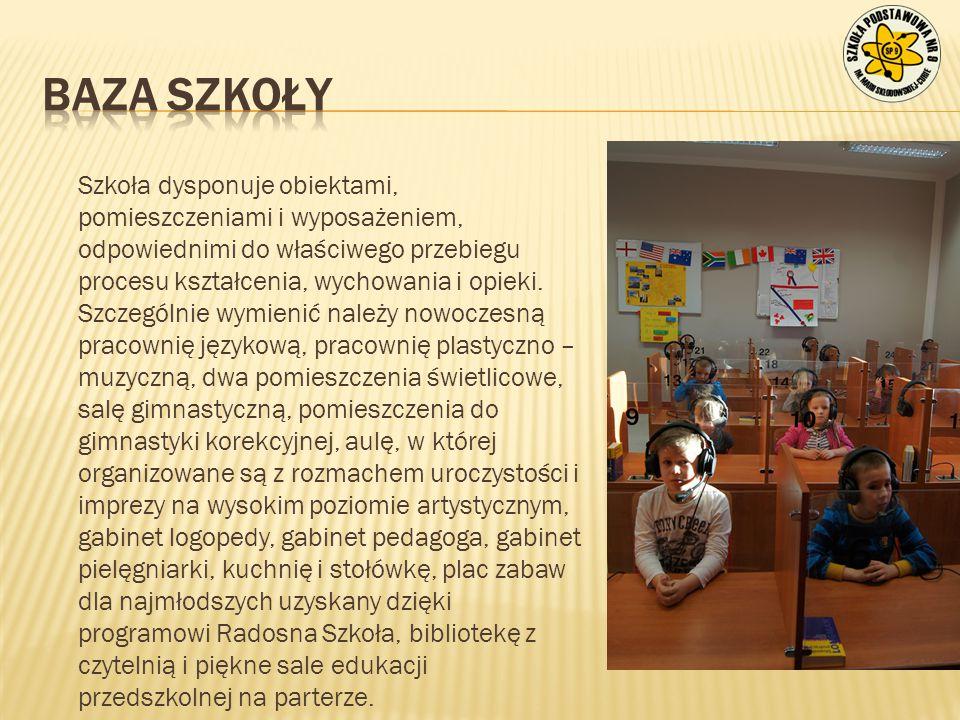 Szkoła dysponuje obiektami, pomieszczeniami i wyposażeniem, odpowiednimi do właściwego przebiegu procesu kształcenia, wychowania i opieki. Szczególnie