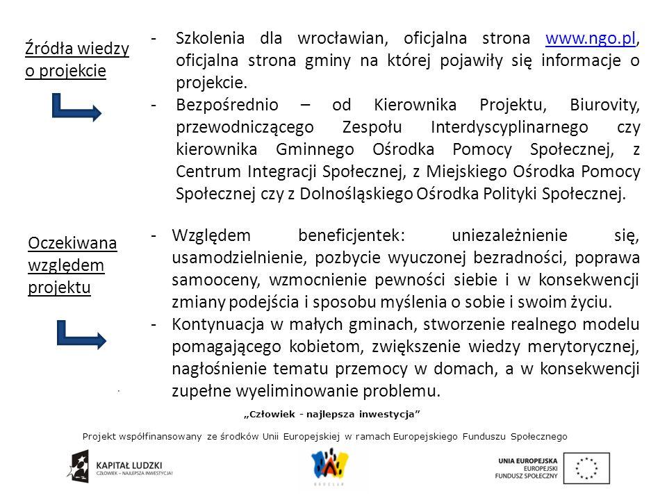 """. """"Człowiek - najlepsza inwestycja Projekt współfinansowany ze środków Unii Europejskiej w ramach Europejskiego Funduszu Społecznego Ocena skuteczności, adekwatności modułu 1 """"Szkolenie-Rozwój-Praca wobec grupy docelowej"""