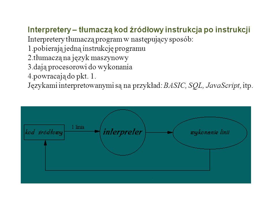 Interpretery – tłumaczą kod źródłowy instrukcja po instrukcji Interpretery tłumaczą program w następujący sposób: 1.pobierają jedną instrukcję programu 2.tłumaczą na język maszynowy 3.dają procesorowi do wykonania 4.powracają do pkt.
