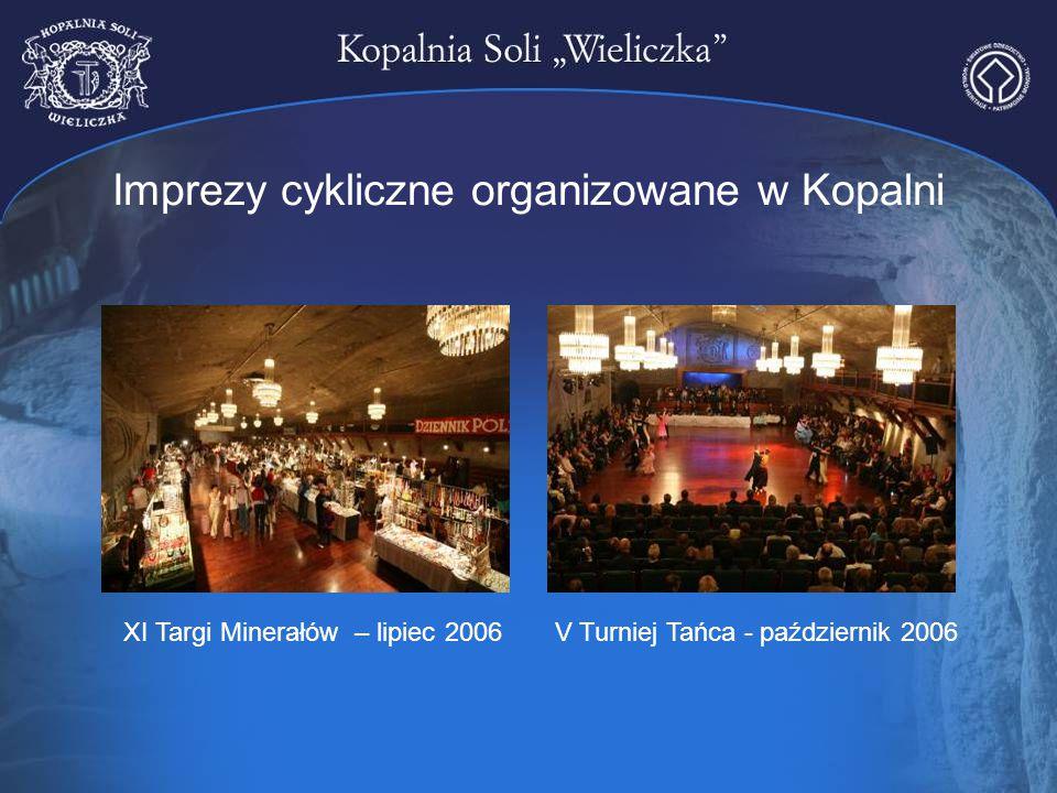 Imprezy cykliczne organizowane w Kopalni XI Targi Minerałów – lipiec 2006V Turniej Tańca - październik 2006
