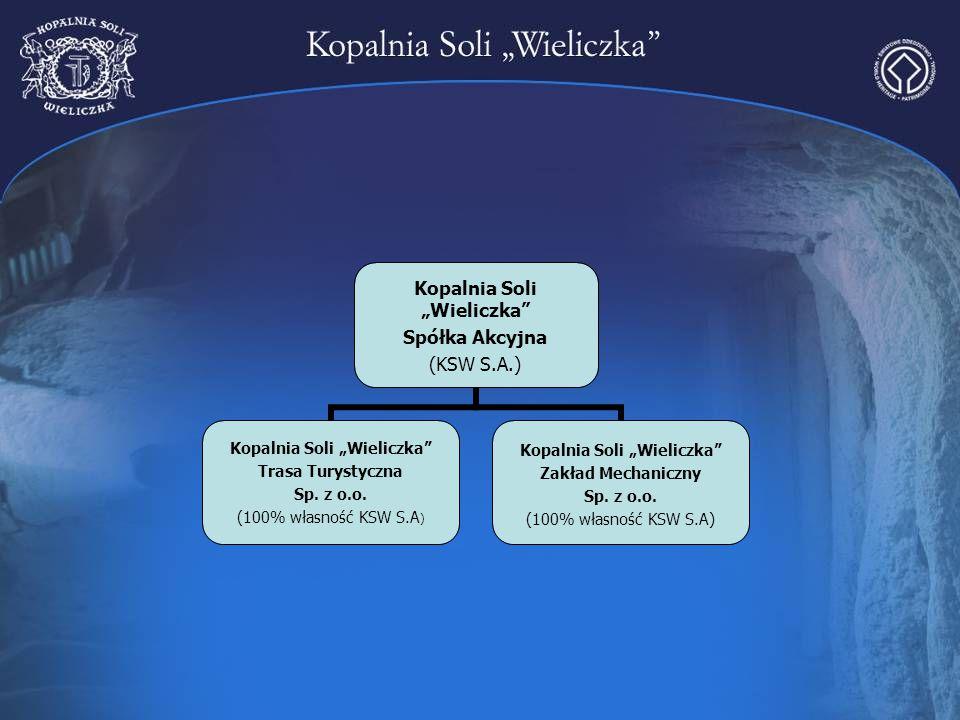 """Kopalnia Soli """"Wieliczka"""" Spółka Akcyjna (KSW S.A.) Kopalnia Soli """"Wieliczka"""" Trasa Turystyczna Sp. z o.o. (100% własność KSW S.A) Kopalnia Soli """"Wiel"""