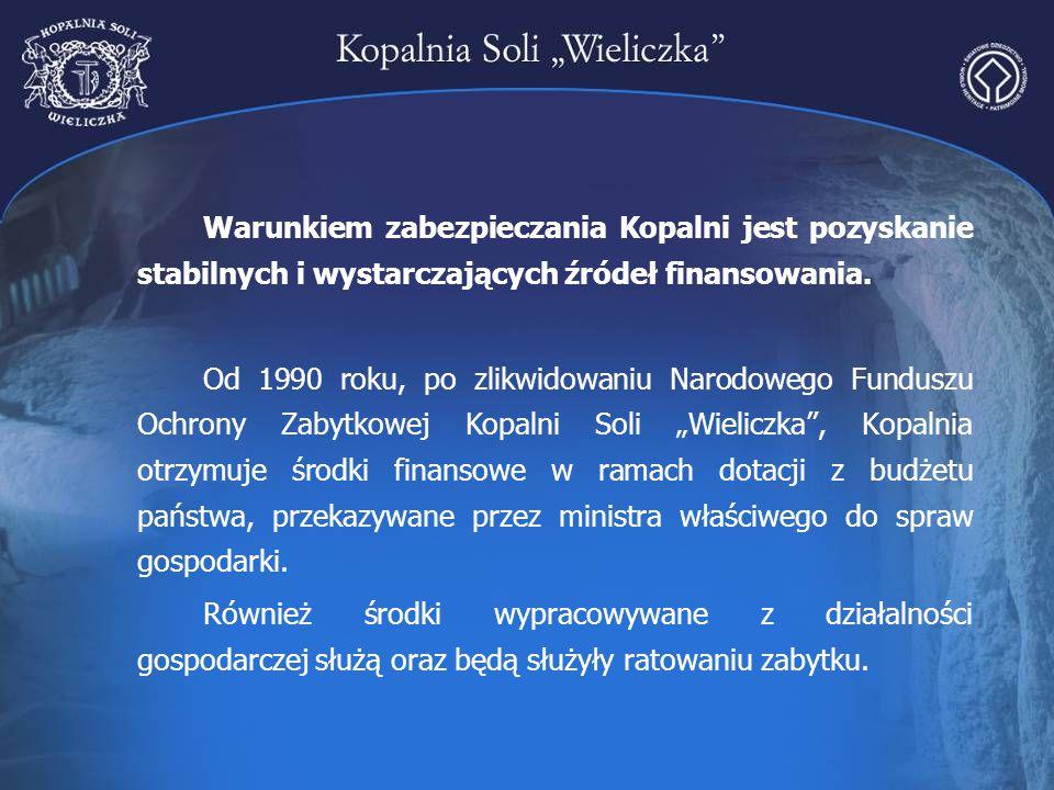 Warunkiem zabezpieczania Kopalni jest pozyskanie stabilnych i wystarczających źródeł finansowania. Od 1990 roku, po zlikwidowaniu Narodowego Funduszu