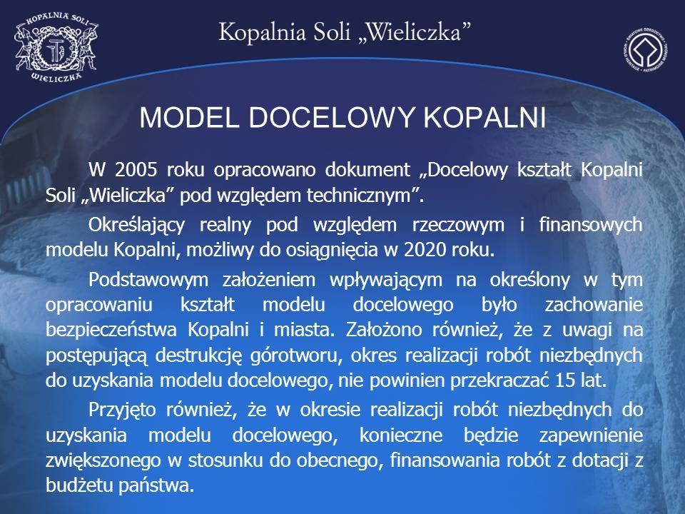 """MODEL DOCELOWY KOPALNI W 2005 roku opracowano dokument """"Docelowy kształt Kopalni Soli """"Wieliczka"""" pod względem technicznym"""". Określający realny pod wz"""