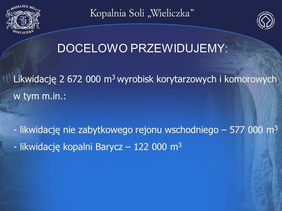 DOCELOWO PRZEWIDUJEMY: Likwidację 2 672 000 m 3 wyrobisk korytarzowych i komorowych w tym m.in.: - likwidację nie zabytkowego rejonu wschodniego – 577