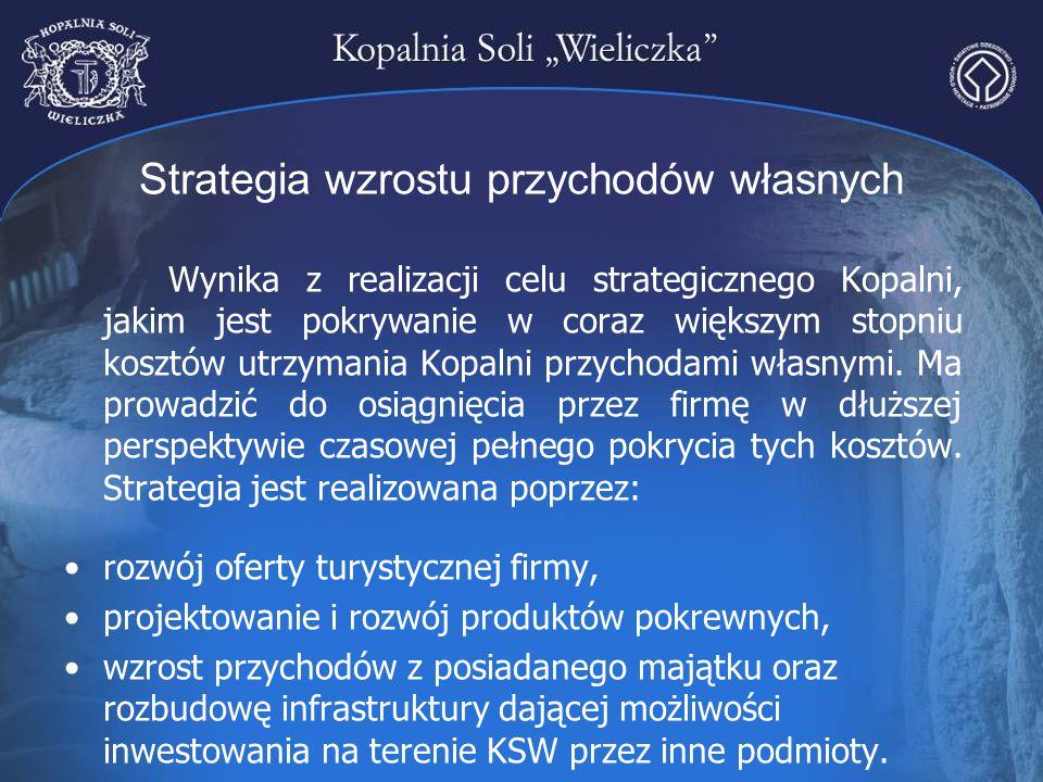 Strategia wzrostu przychodów własnych Wynika z realizacji celu strategicznego Kopalni, jakim jest pokrywanie w coraz większym stopniu kosztów utrzyman