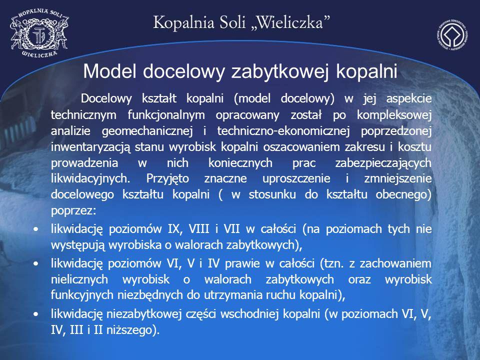 Model docelowy zabytkowej kopalni Docelowy kształt kopalni (model docelowy) w jej aspekcie technicznym funkcjonalnym opracowany został po kompleksowej