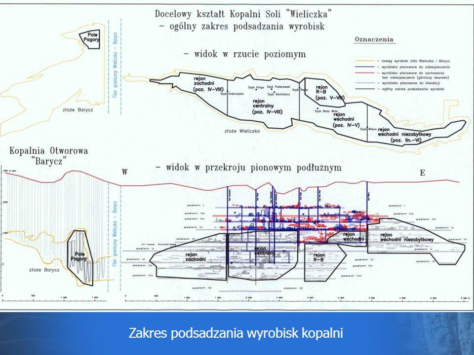 Zakres podsadzania wyrobisk kopalni