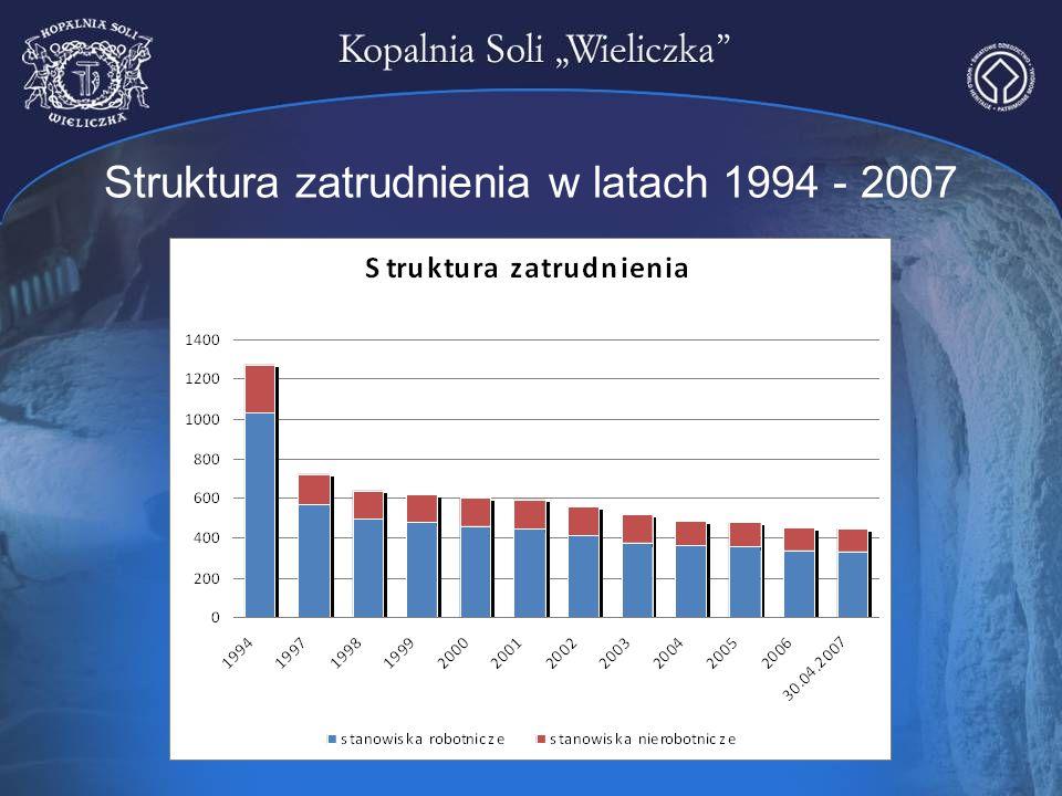 Struktura zatrudnienia w latach 1994 - 2007
