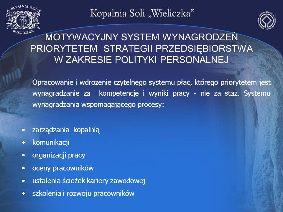 MOTYWACYJNY SYSTEM WYNAGRODZEŃ PRIORYTETEM STRATEGII PRZEDSIĘBIORSTWA W ZAKRESIE POLITYKI PERSONALNEJ Opracowanie i wdrożenie czytelnego systemu płac,