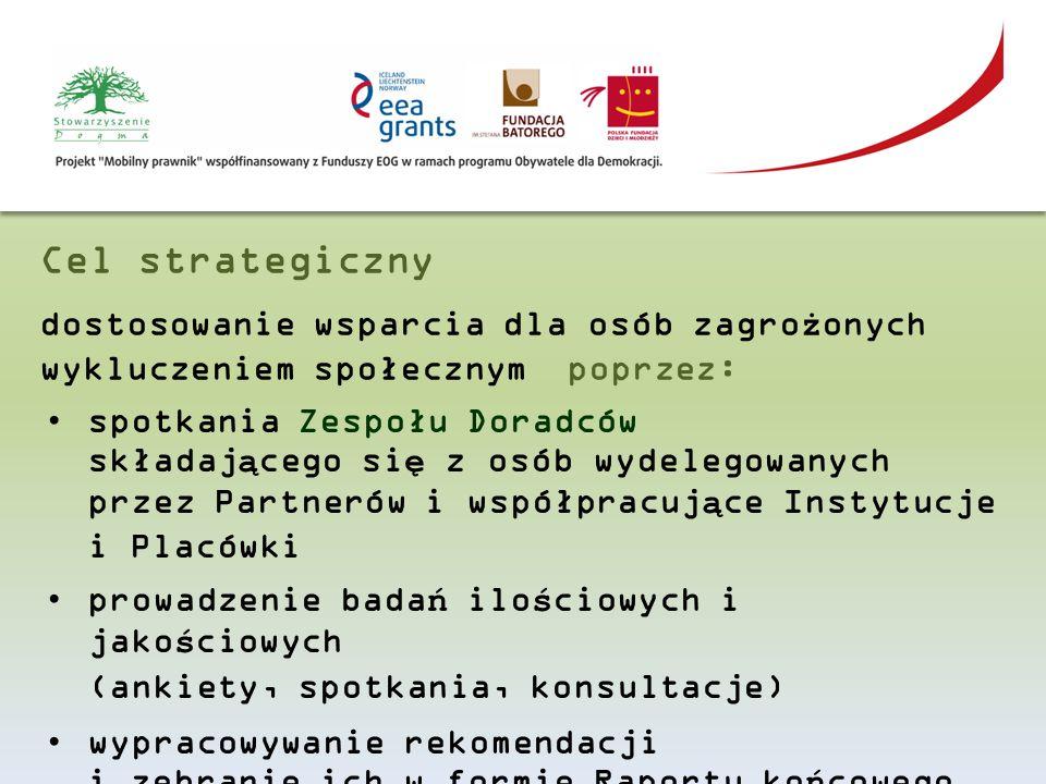 Cel strategiczny dostosowanie wsparcia dla osób zagrożonych wykluczeniem społecznym poprzez: spotkania Zespołu Doradców składającego się z osób wydele