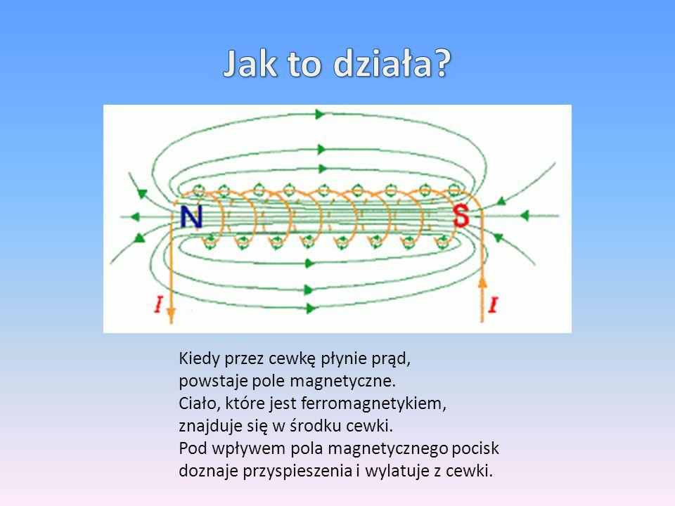Kiedy przez cewkę płynie prąd, powstaje pole magnetyczne.