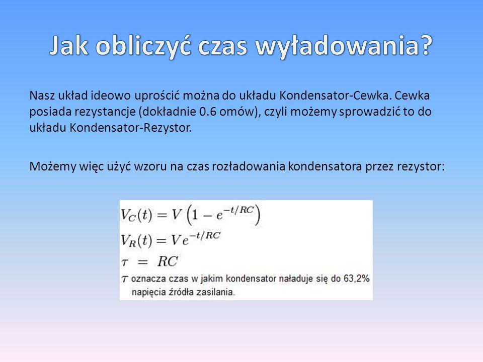 Nasz układ ideowo uprościć można do układu Kondensator-Cewka.