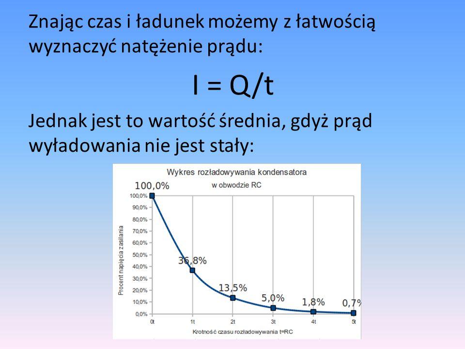 Znając czas i ładunek możemy z łatwością wyznaczyć natężenie prądu: I = Q/t Jednak jest to wartość średnia, gdyż prąd wyładowania nie jest stały: