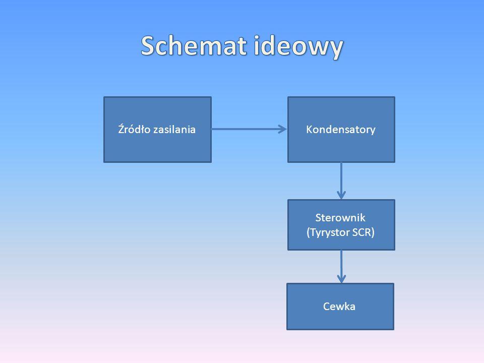 Źródło zasilaniaKondensatory Sterownik (Tyrystor SCR) Cewka