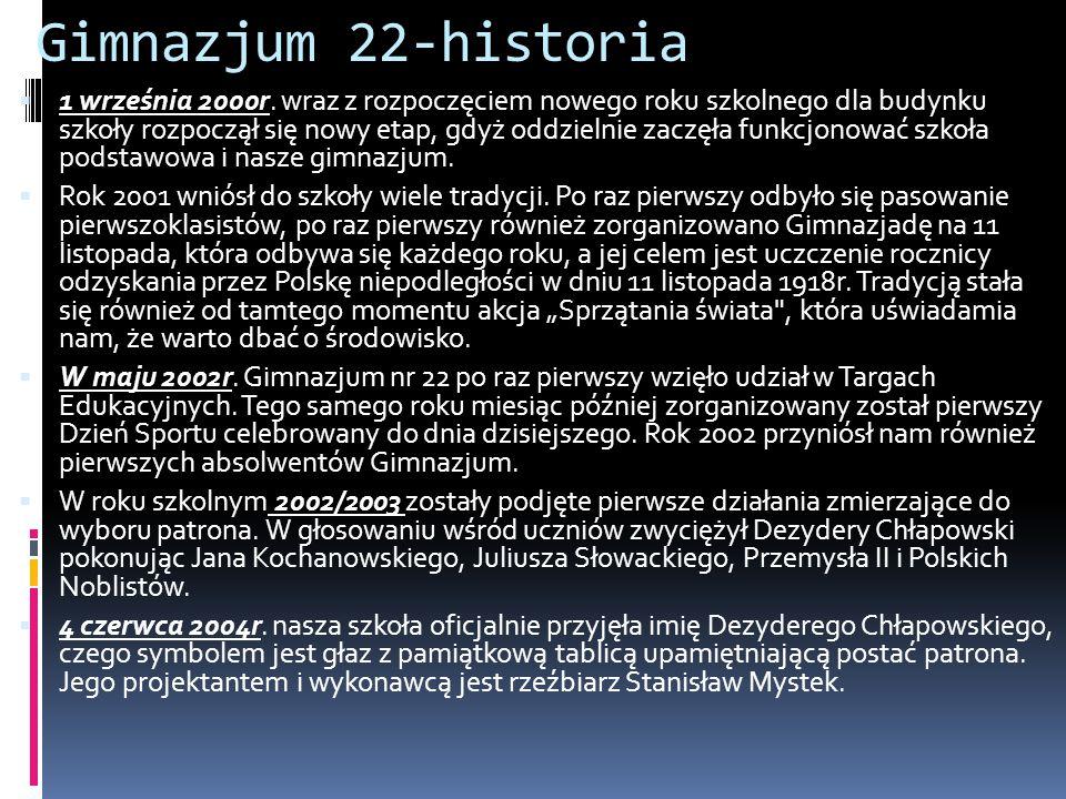 Gimnazjum 22-historia  1 września 2000r.